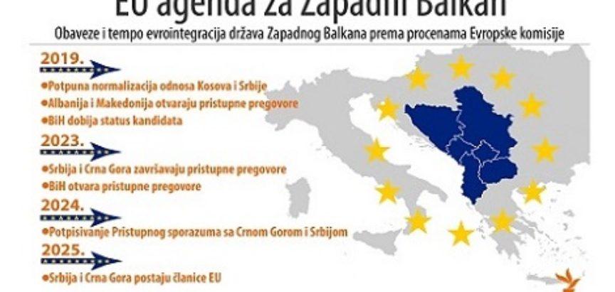 NOVA VERZIJA STRATEGIJE EU-a za BALKAN Ovakva BiH (i ostali) ne mogu u EU, političke elite povezane su s organiziranim kriminalom