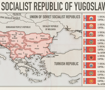 Ovako bi SFRJ izgledala da se ostvario Titov plan
