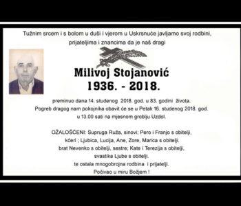 Mile Stojanović Brcko