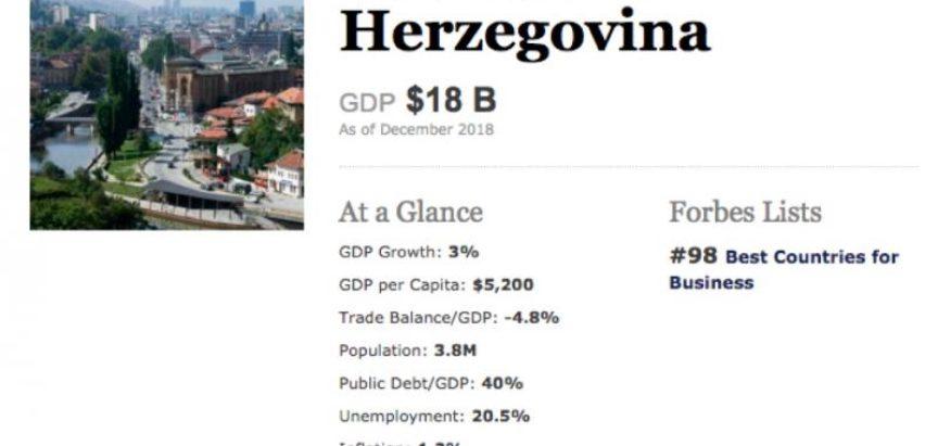 Forbes izabrao najbolje države za poslovanje, BiH na 98. mjestu