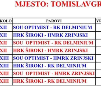 Rukomet: Optimist iz Rame sutra u Tomislavgradu