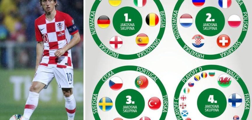 Koga želi izvući nogometna reprezentacija Hrvatske?