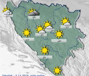 Jutros pretežno vedro uz niske temperature