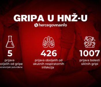 U HNŽ 1438 oboljelih od gripe i ostalih respiratornih infekcija!