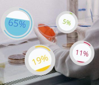 Rezultati ankete o cijepljenju u općini Prozor-Rama