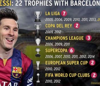 Barcelona od Atletica preuzela titulu